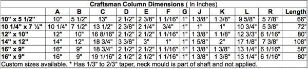 Hb G Permacast Columns Composite Columns